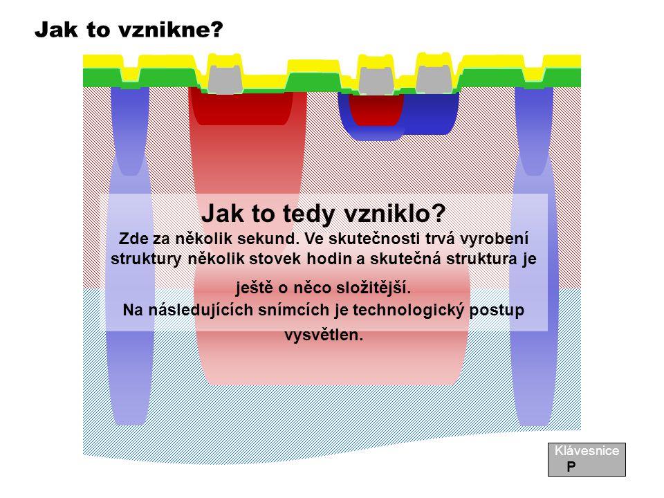 Na následujících snímcích je technologický postup vysvětlen.