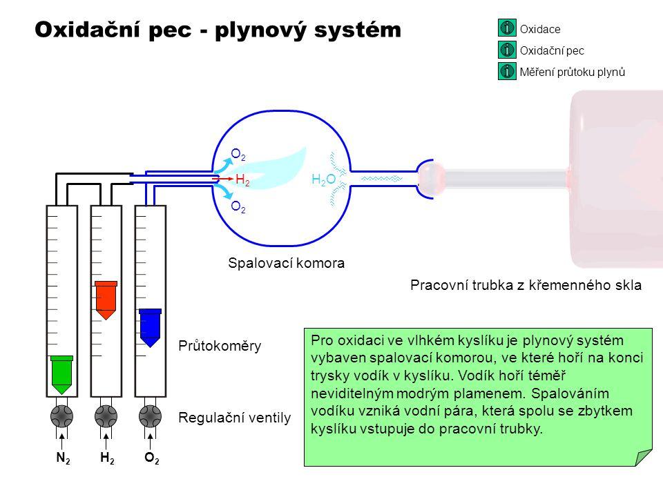 Oxidační pec - plynový systém