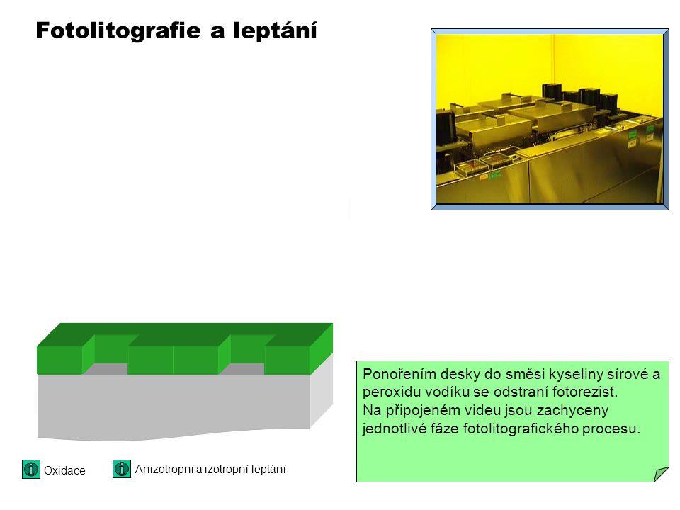 Fotolitografie a leptání