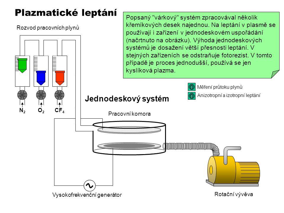 Plazmatické leptání 100 Pa Jednodeskový systém