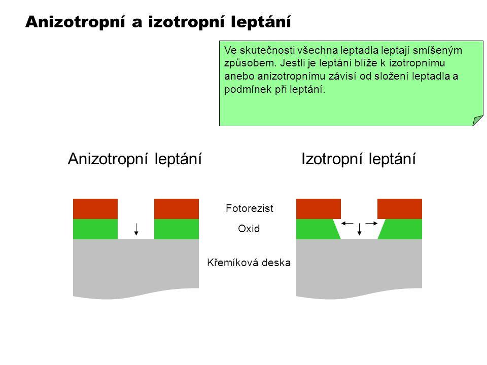 Anizotropní a izotropní leptání