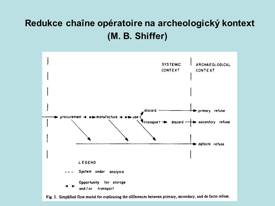 Redukce chaîne opératoire na archeologický kontext (M. B. Shiffer)