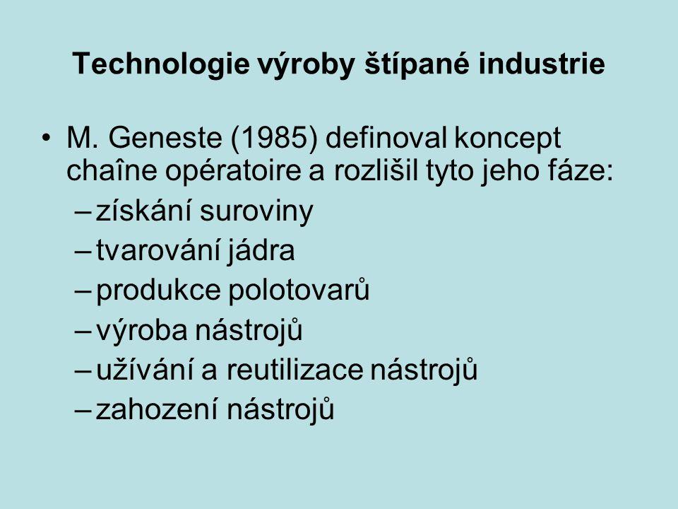 Technologie výroby štípané industrie