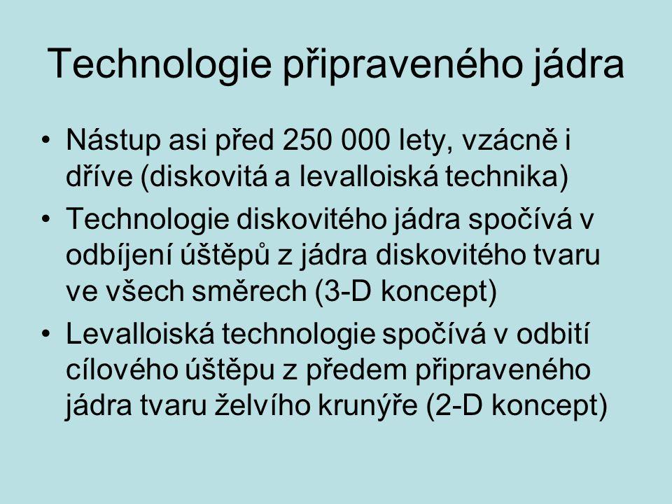 Technologie připraveného jádra
