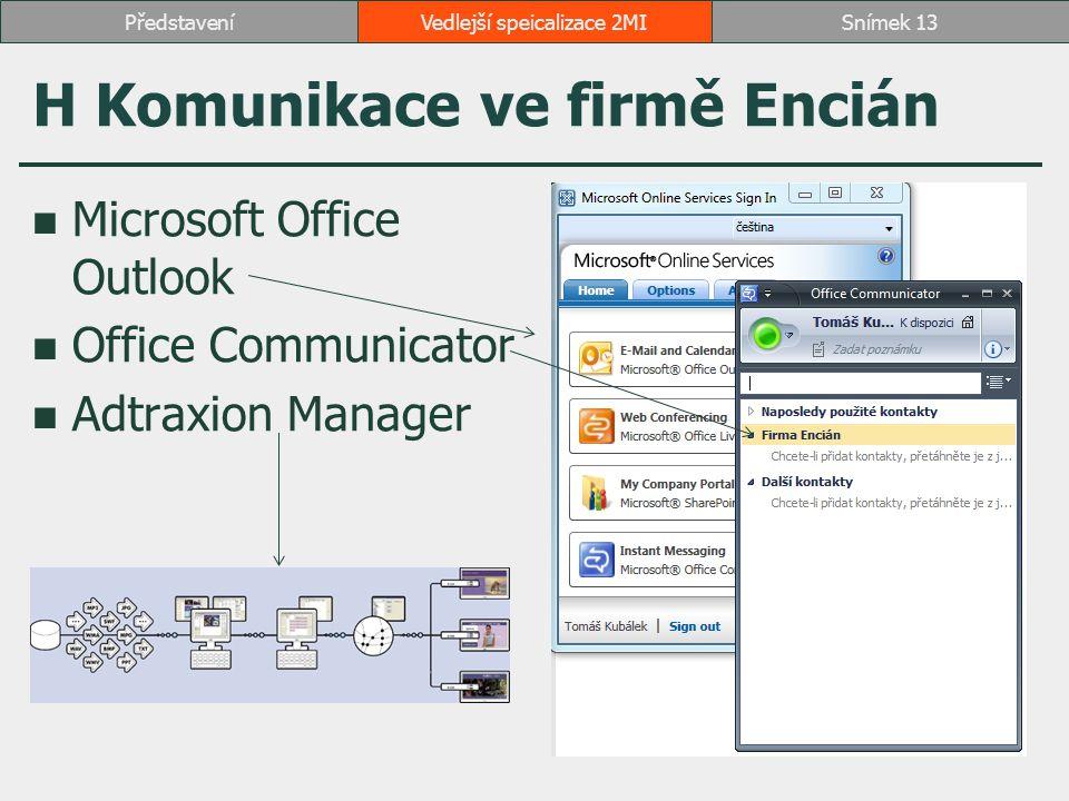 H Komunikace ve firmě Encián