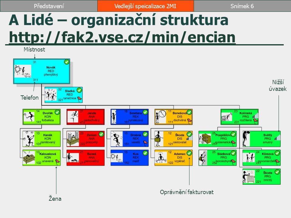 A Lidé – organizační struktura http://fak2.vse.cz/min/encian