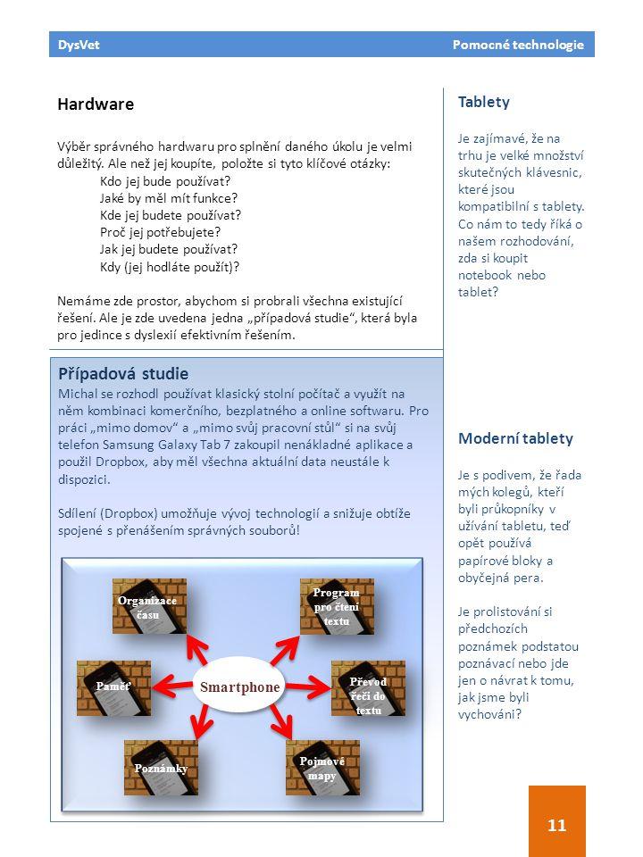 DysVet Pomocné technologie