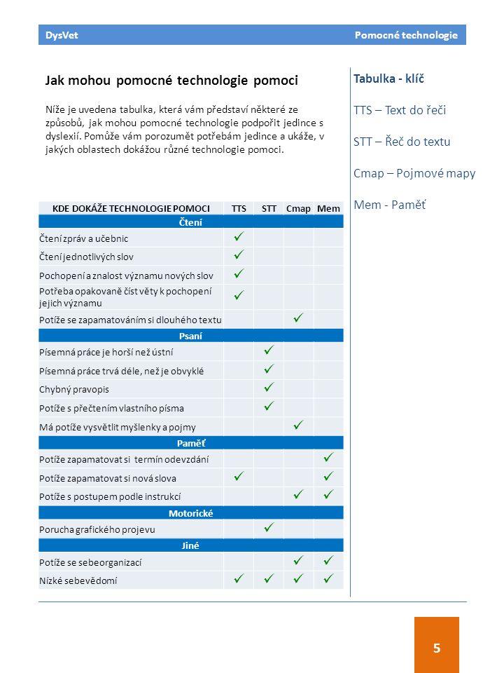 DysVet Pomocné technologie KDE DOKÁŽE TECHNOLOGIE POMOCI