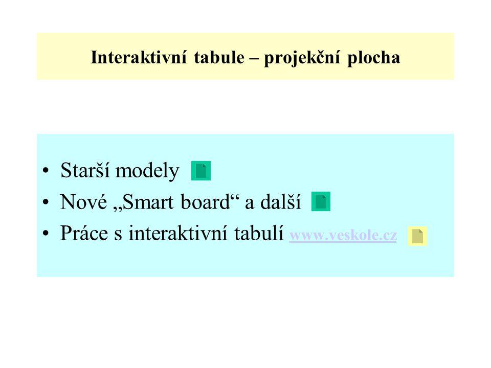 Interaktivní tabule – projekční plocha
