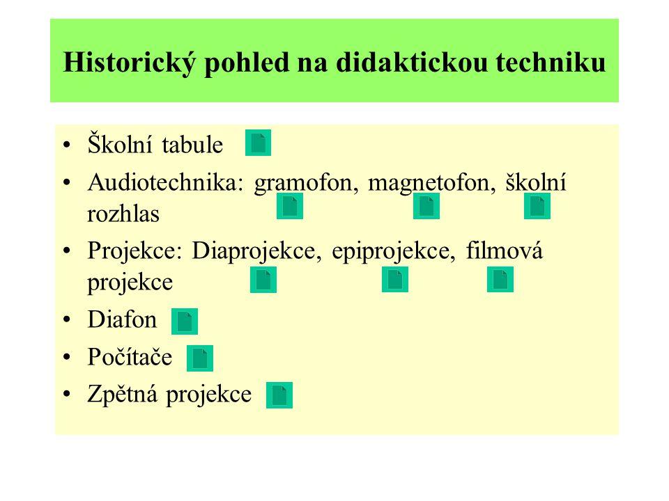 Historický pohled na didaktickou techniku
