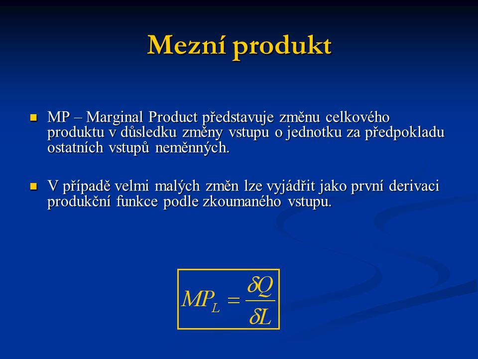 Mezní produkt