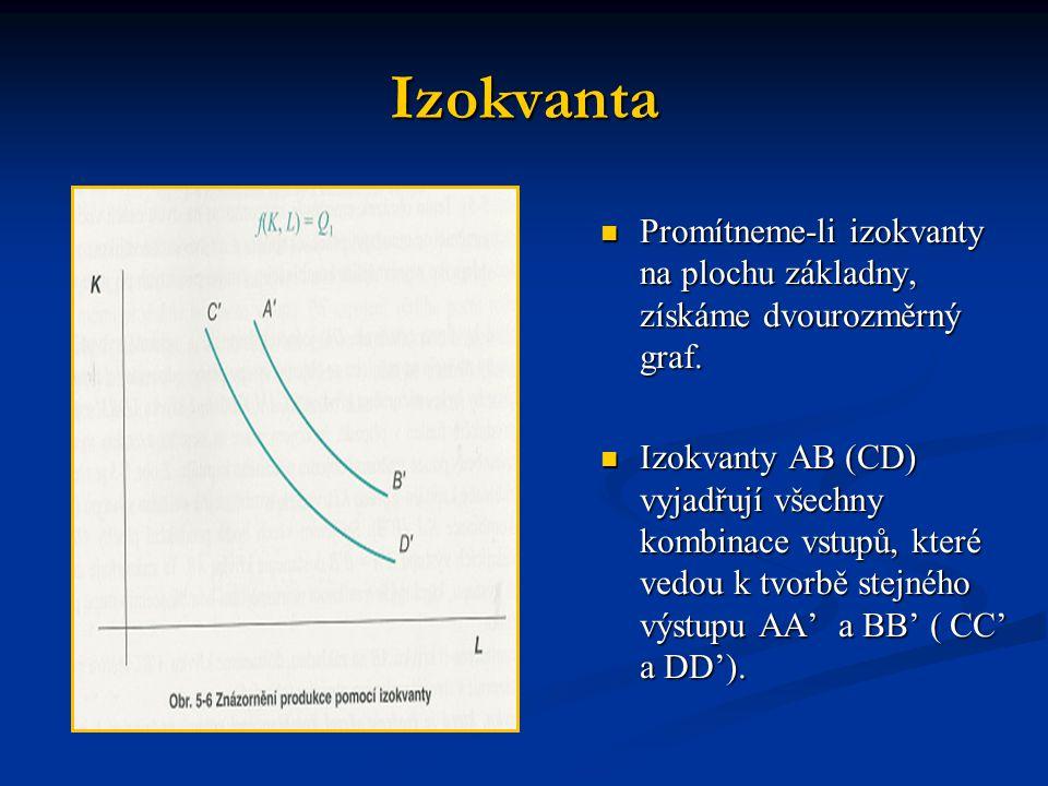 Izokvanta Promítneme-li izokvanty na plochu základny, získáme dvourozměrný graf.