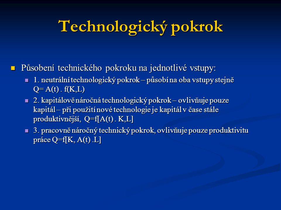 Technologický pokrok Působení technického pokroku na jednotlivé vstupy: