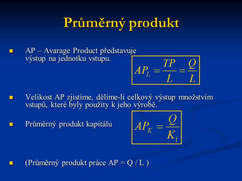 Průměrný produkt AP – Avarage Product představuje výstup na jednotku vstupu.