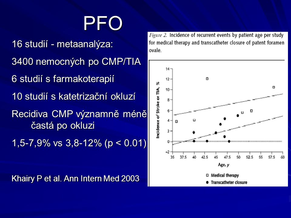 PFO 16 studií - metaanalýza: 3400 nemocných po CMP/TIA