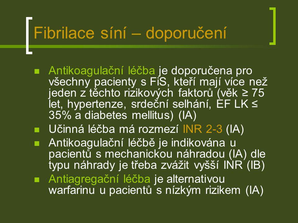 Fibrilace síní – doporučení