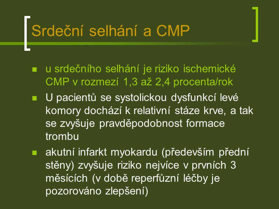 Srdeční selhání a CMP u srdečního selhání je riziko ischemické CMP v rozmezí 1,3 až 2,4 procenta/rok.