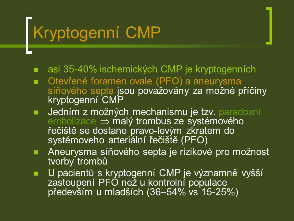 Kryptogenní CMP asi 35-40% ischemických CMP je kryptogenních