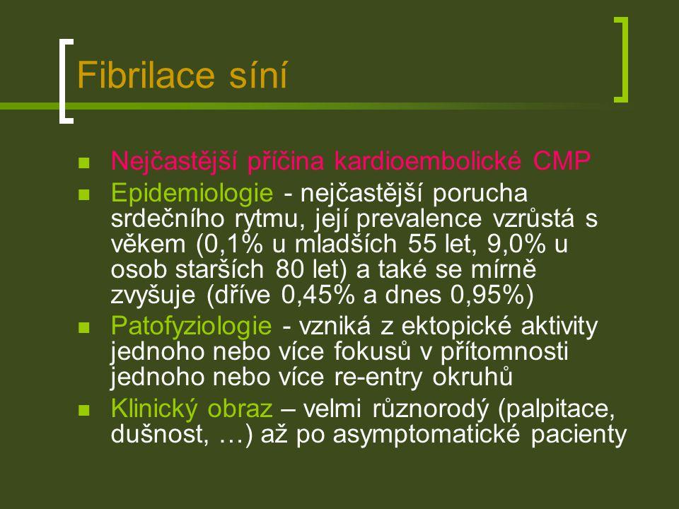 Fibrilace síní Nejčastější příčina kardioembolické CMP