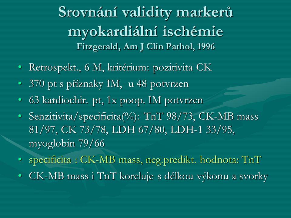 Srovnání validity markerů myokardiální ischémie Fitzgerald, Am J Clin Pathol, 1996