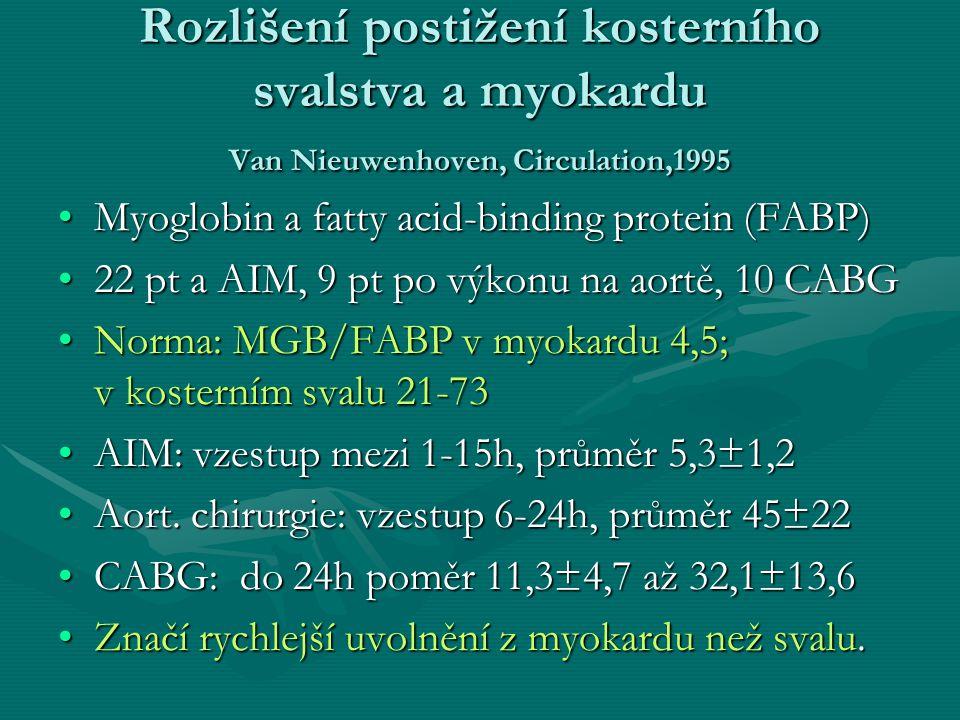 Rozlišení postižení kosterního svalstva a myokardu Van Nieuwenhoven, Circulation,1995