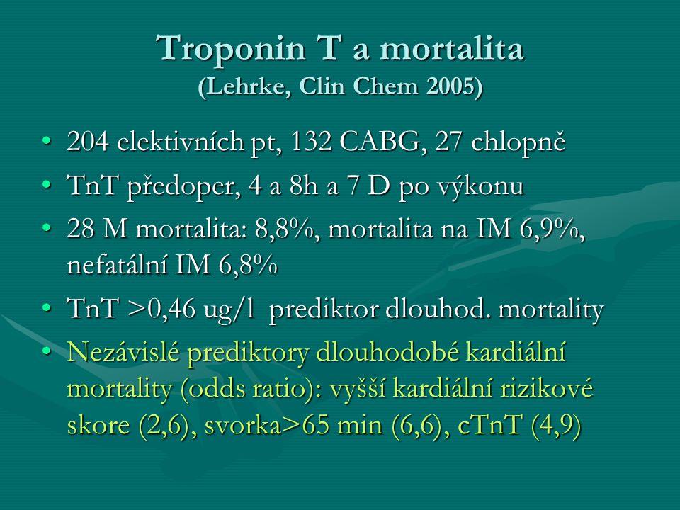 Troponin T a mortalita (Lehrke, Clin Chem 2005)
