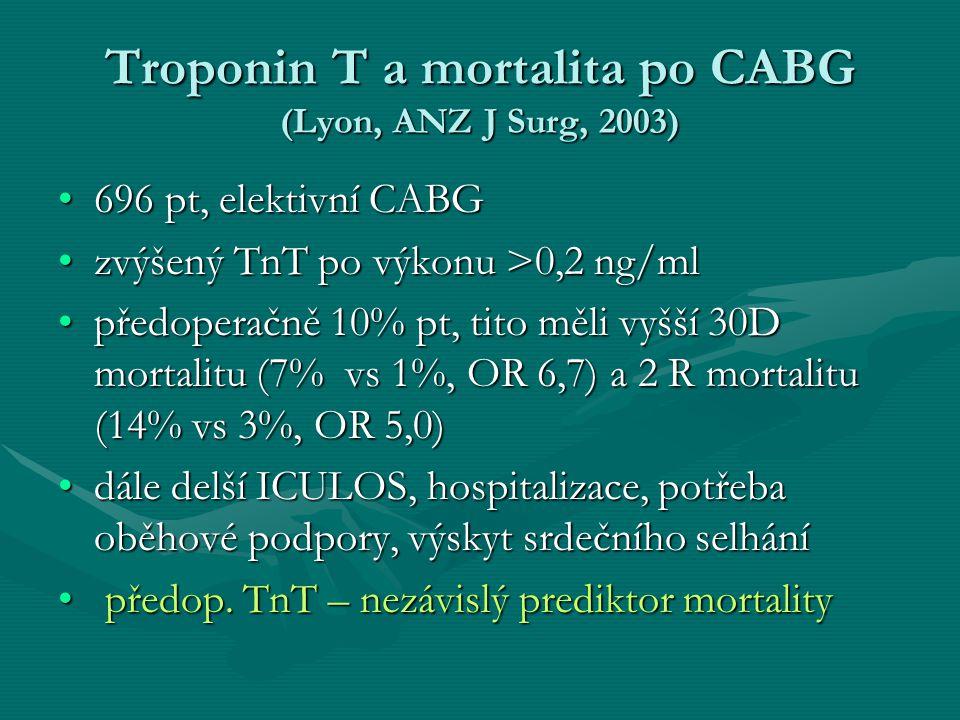 Troponin T a mortalita po CABG (Lyon, ANZ J Surg, 2003)
