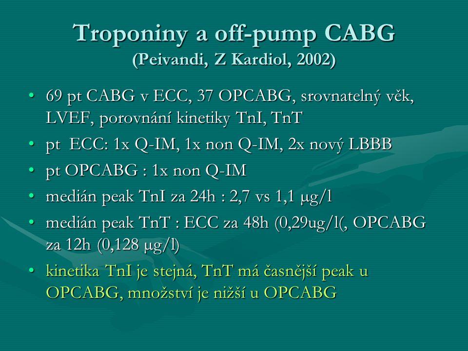 Troponiny a off-pump CABG (Peivandi, Z Kardiol, 2002)