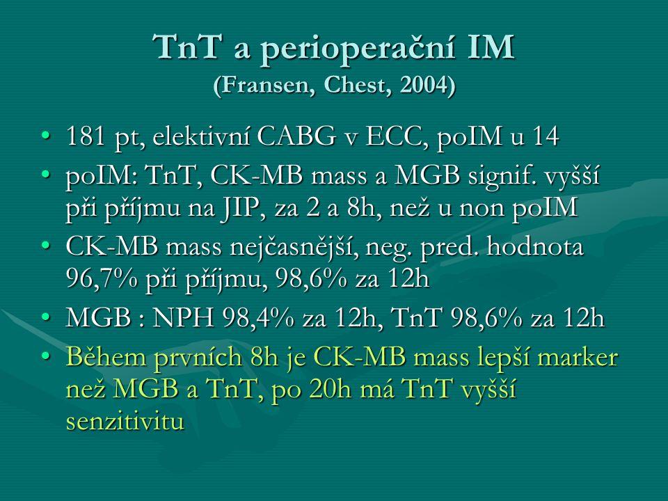 TnT a perioperační IM (Fransen, Chest, 2004)