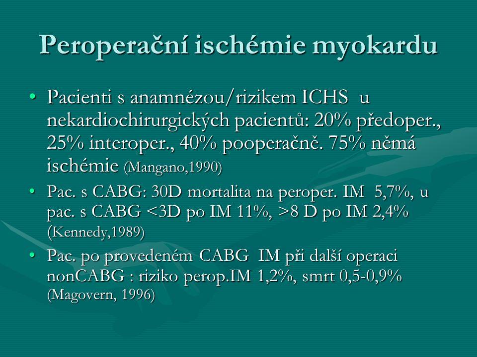 Peroperační ischémie myokardu