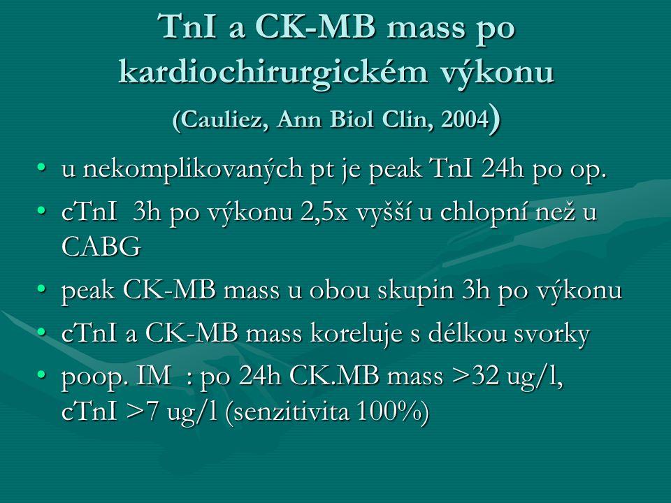 TnI a CK-MB mass po kardiochirurgickém výkonu (Cauliez, Ann Biol Clin, 2004)