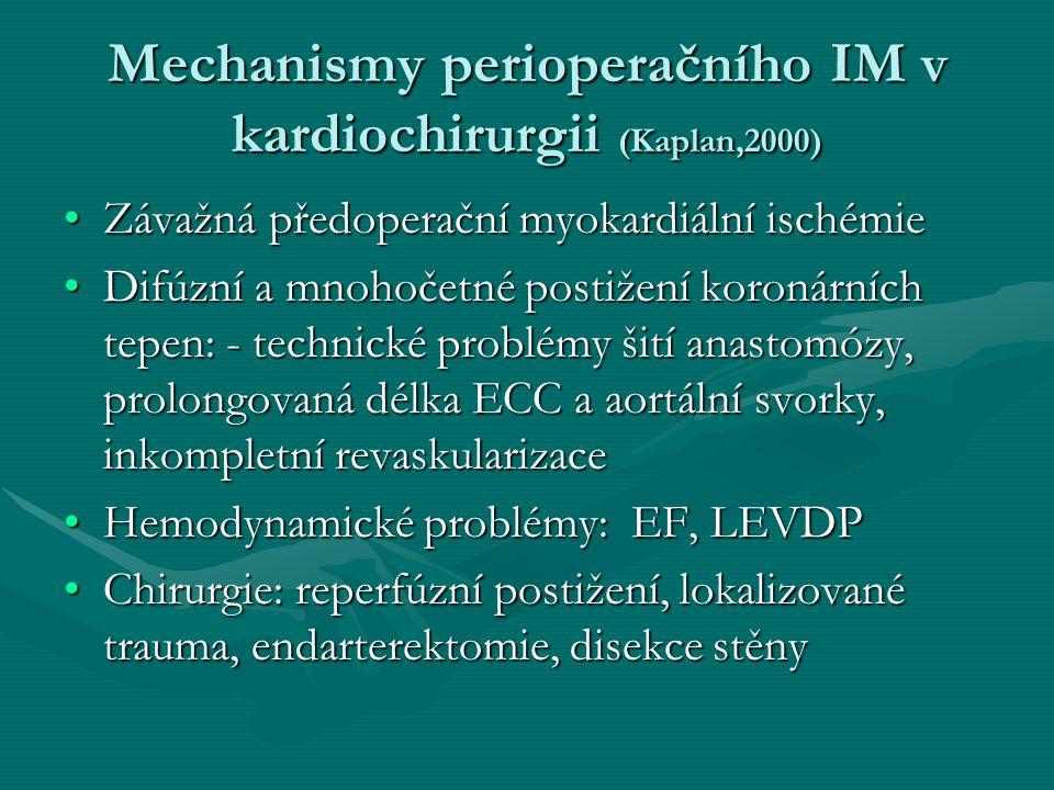 Mechanismy perioperačního IM v kardiochirurgii (Kaplan,2000)
