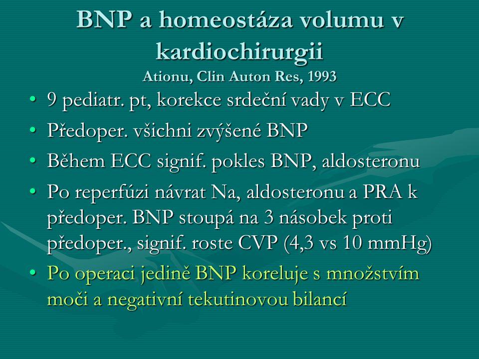 BNP a homeostáza volumu v kardiochirurgii Ationu, Clin Auton Res, 1993