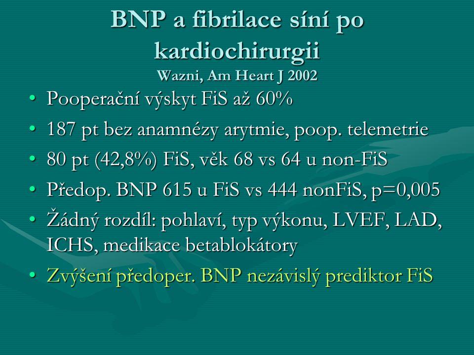 BNP a fibrilace síní po kardiochirurgii Wazni, Am Heart J 2002