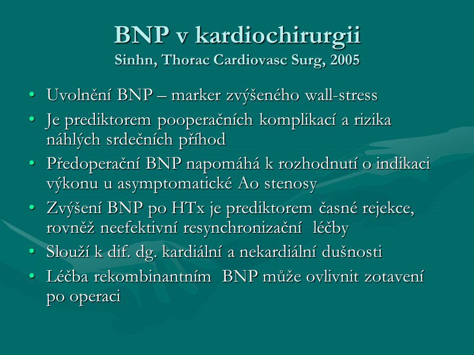BNP v kardiochirurgii Sinhn, Thorac Cardiovasc Surg, 2005