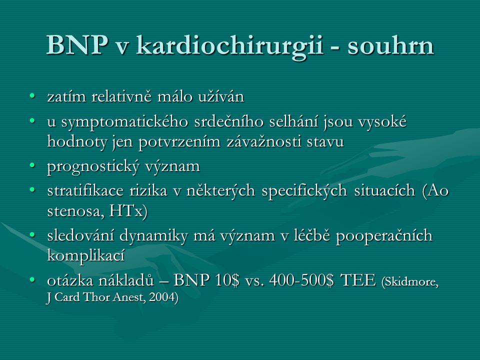 BNP v kardiochirurgii - souhrn