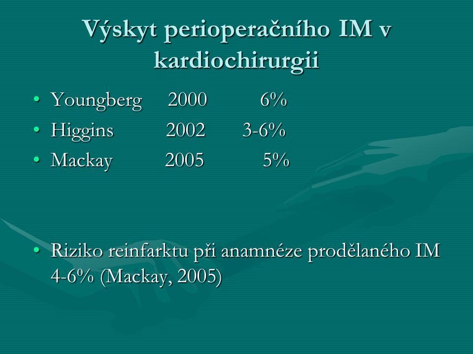 Výskyt perioperačního IM v kardiochirurgii