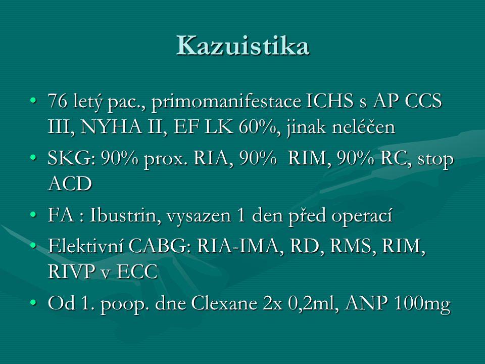 Kazuistika 76 letý pac., primomanifestace ICHS s AP CCS III, NYHA II, EF LK 60%, jinak neléčen. SKG: 90% prox. RIA, 90% RIM, 90% RC, stop ACD.