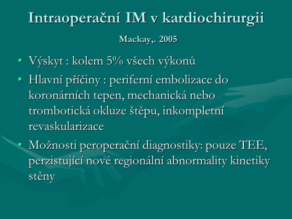 Intraoperační IM v kardiochirurgii Mackay,. 2005