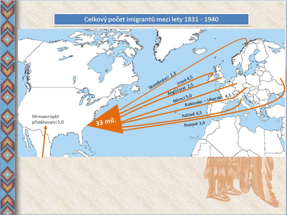 Celkový počet imigrantů mezi lety 1831 - 1940