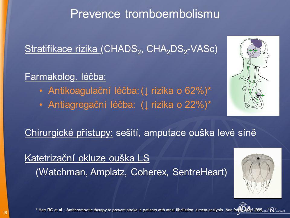 Prevence tromboembolismu