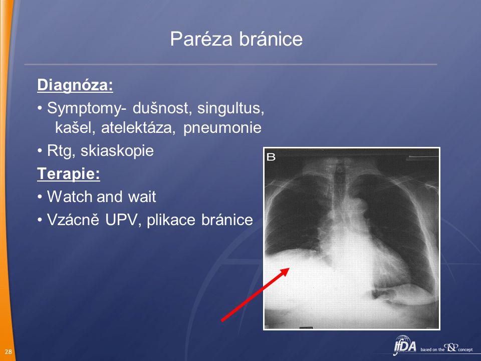 Paréza bránice Diagnóza: