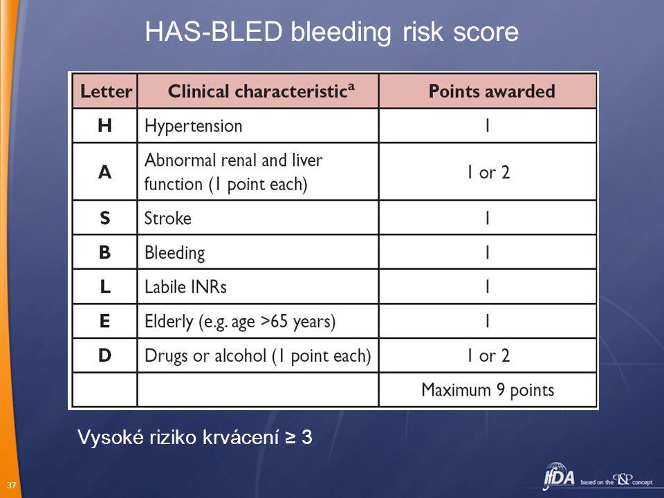 HAS-BLED bleeding risk score