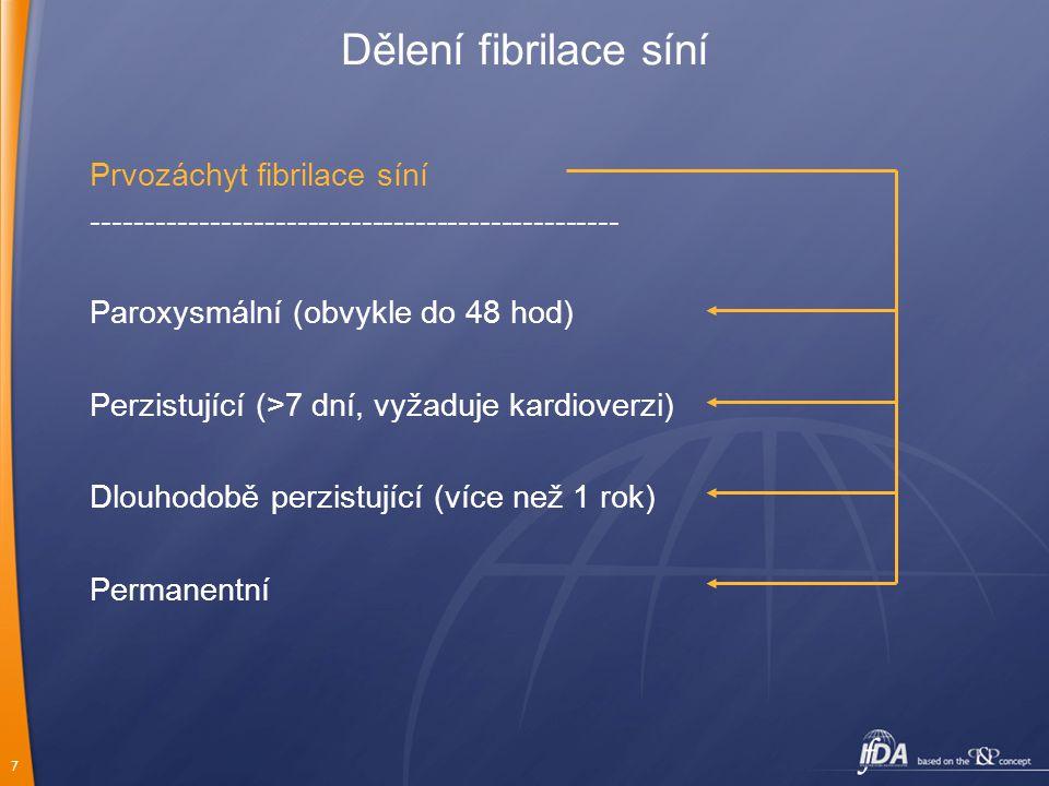 Dělení fibrilace síní