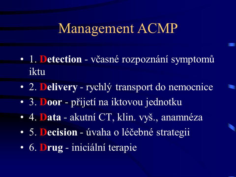 Management ACMP 1. Detection - včasné rozpoznání symptomů iktu