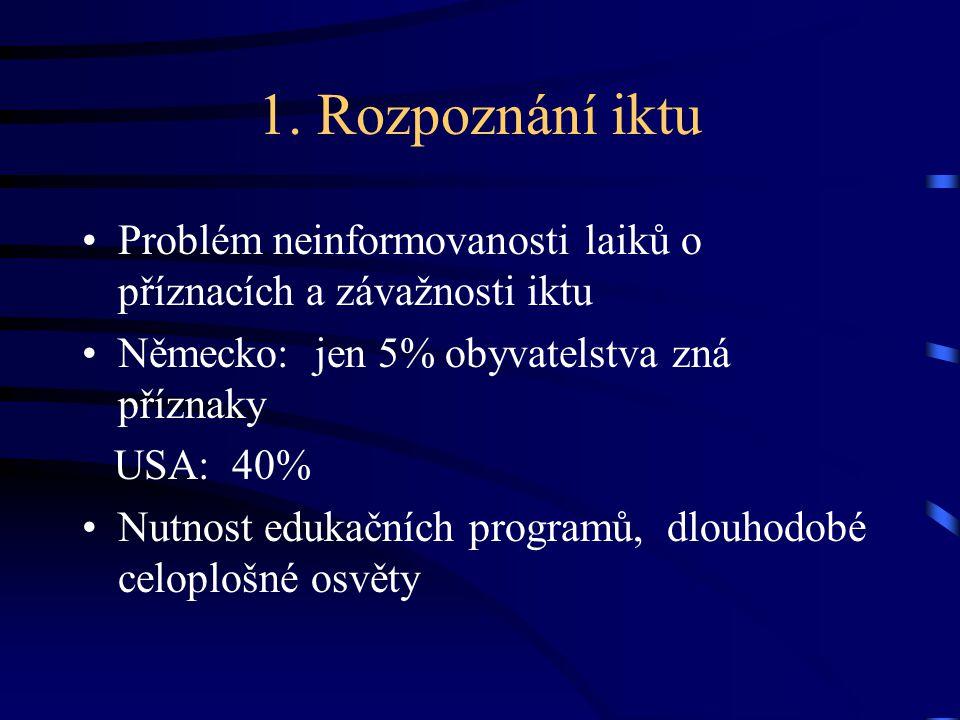 1. Rozpoznání iktu Problém neinformovanosti laiků o příznacích a závažnosti iktu. Německo: jen 5% obyvatelstva zná příznaky.