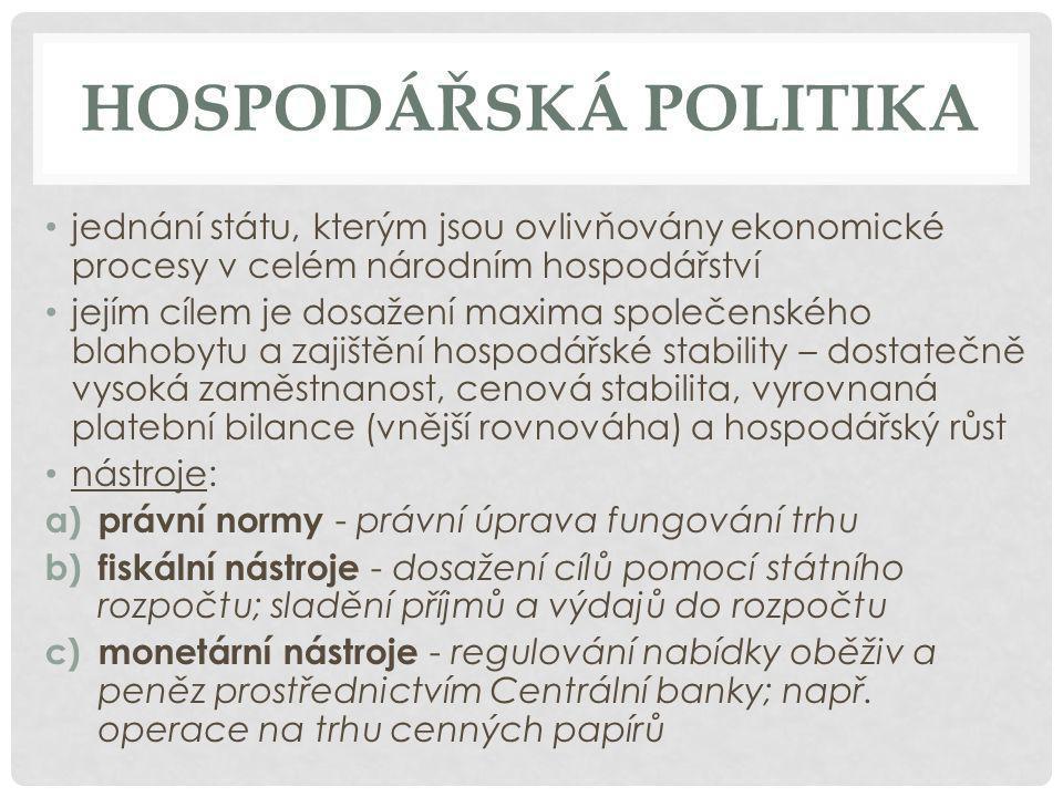 HOSPODÁŘSKÁ POLITIKA jednání státu, kterým jsou ovlivňovány ekonomické procesy v celém národním hospodářství.
