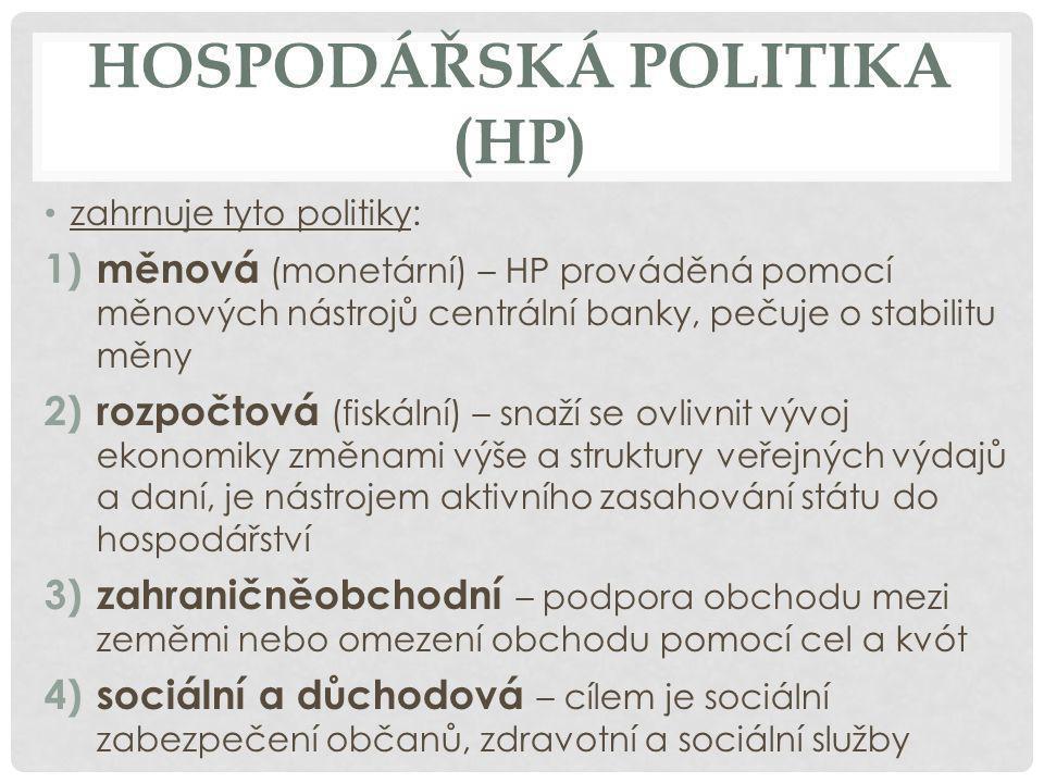 HOSPODÁŘSKÁ POLITIKA (HP)