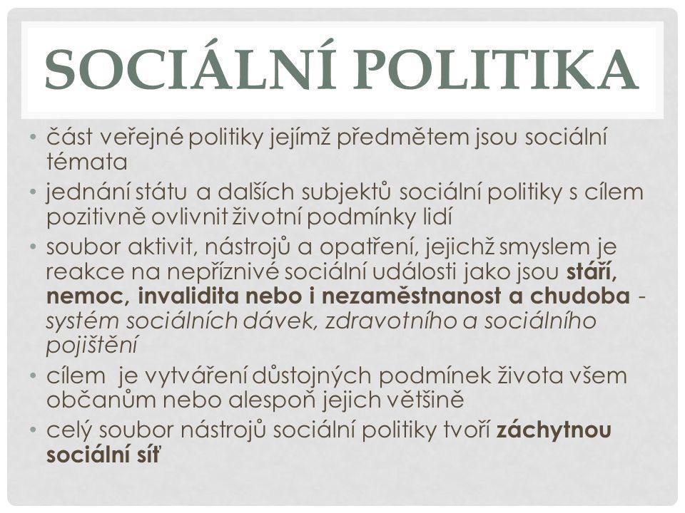 SOCIÁLNÍ POLITIKA část veřejné politiky jejímž předmětem jsou sociální témata.