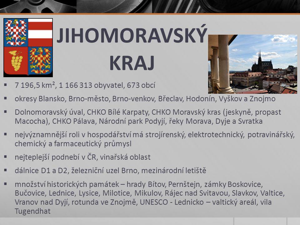 JIHOMORAVSKÝ KRAJ 7 196,5 km², 1 166 313 obyvatel, 673 obcí